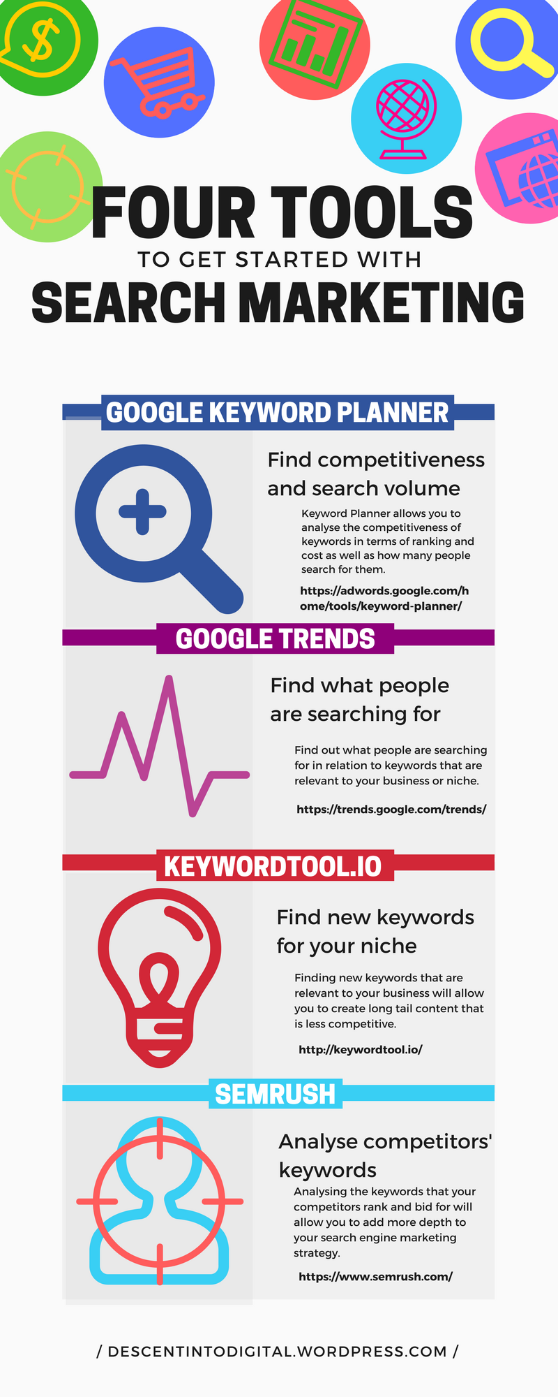 Five Tools to Get Started with Search Marketing (1).png